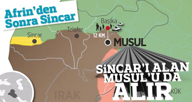 Türkiye'nin Irak'taki hedefi Sincar